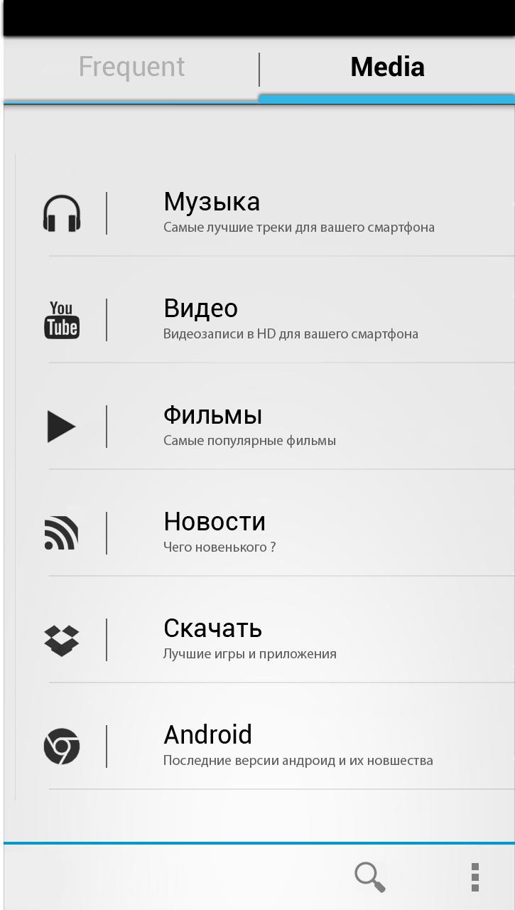 аватарки андроид: